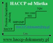 HACCP GHP/GMP Przykładowy Spis Treści